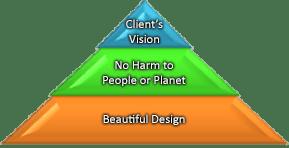 Bark House Wall Treatments Design Model Triangle